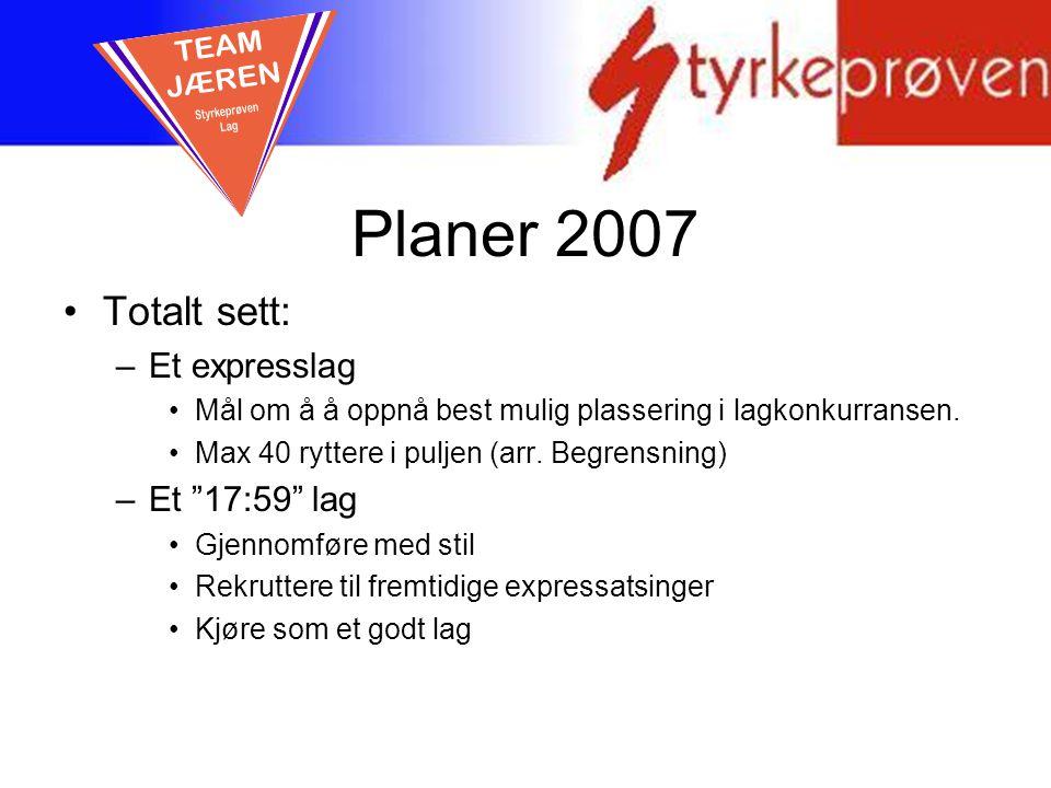 Planer 2007 TEAM JÆREN Totalt sett: Et expresslag Et 17:59 lag