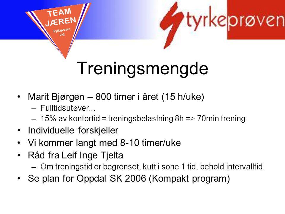 Treningsmengde TEAM JÆREN Marit Bjørgen – 800 timer i året (15 h/uke)