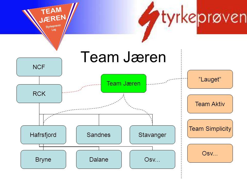 Team Jæren TEAM JÆREN Styrkeprøven Lag Lauget Team Aktiv