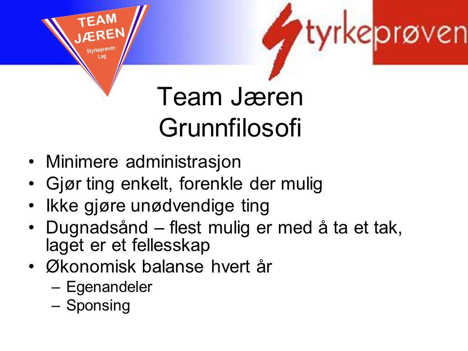 Team Jæren Grunnfilosofi
