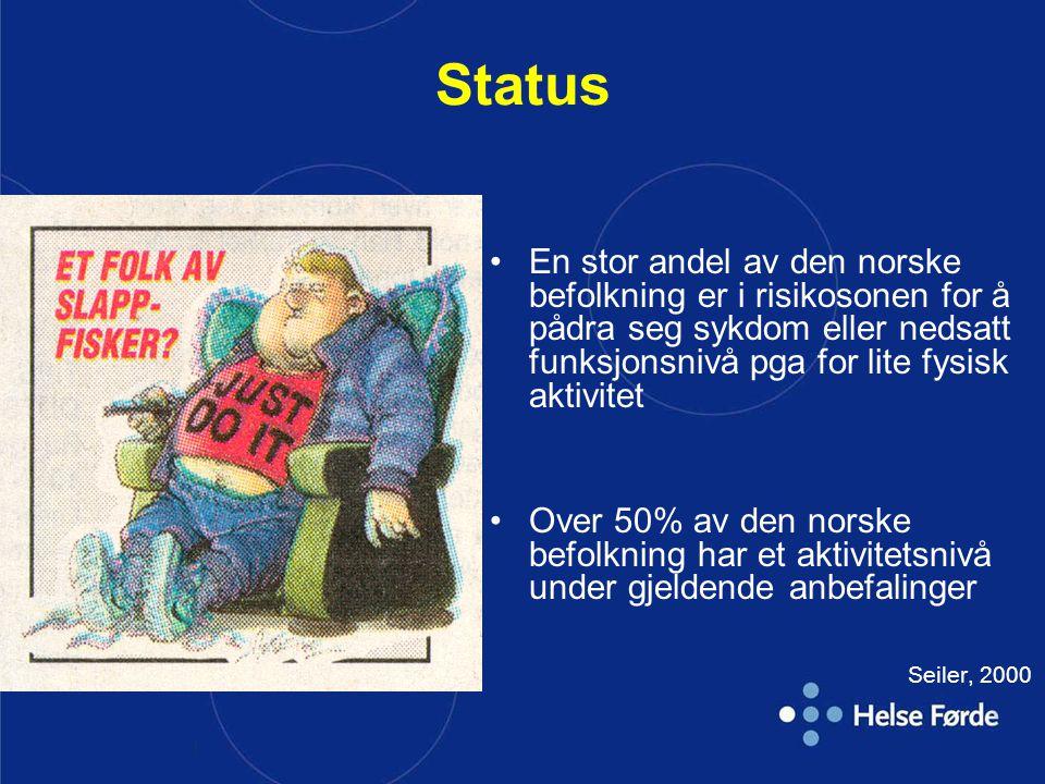 Status En stor andel av den norske befolkning er i risikosonen for å pådra seg sykdom eller nedsatt funksjonsnivå pga for lite fysisk aktivitet.