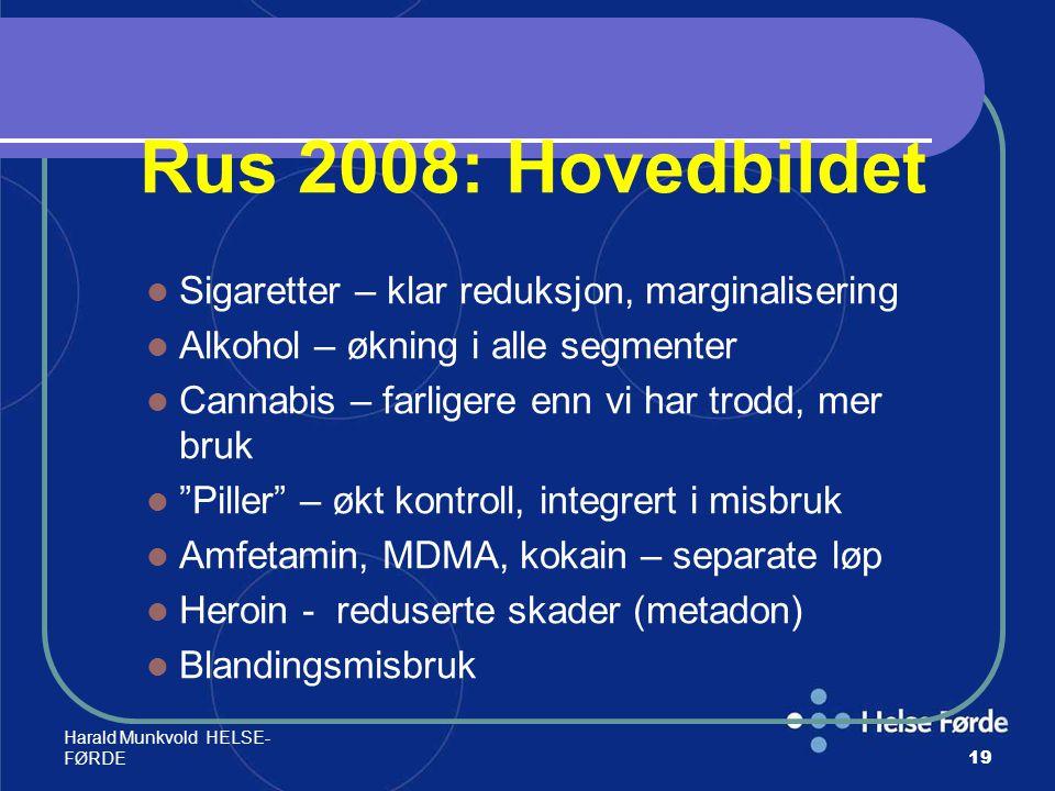 Rus 2008: Hovedbildet Sigaretter – klar reduksjon, marginalisering