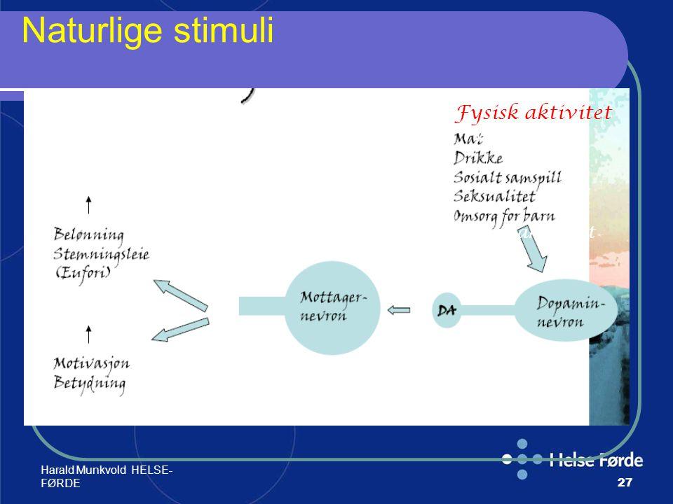 Naturlige stimuli Fysisk aktivitet Fysisk aktivitet Fysisk aktivitet