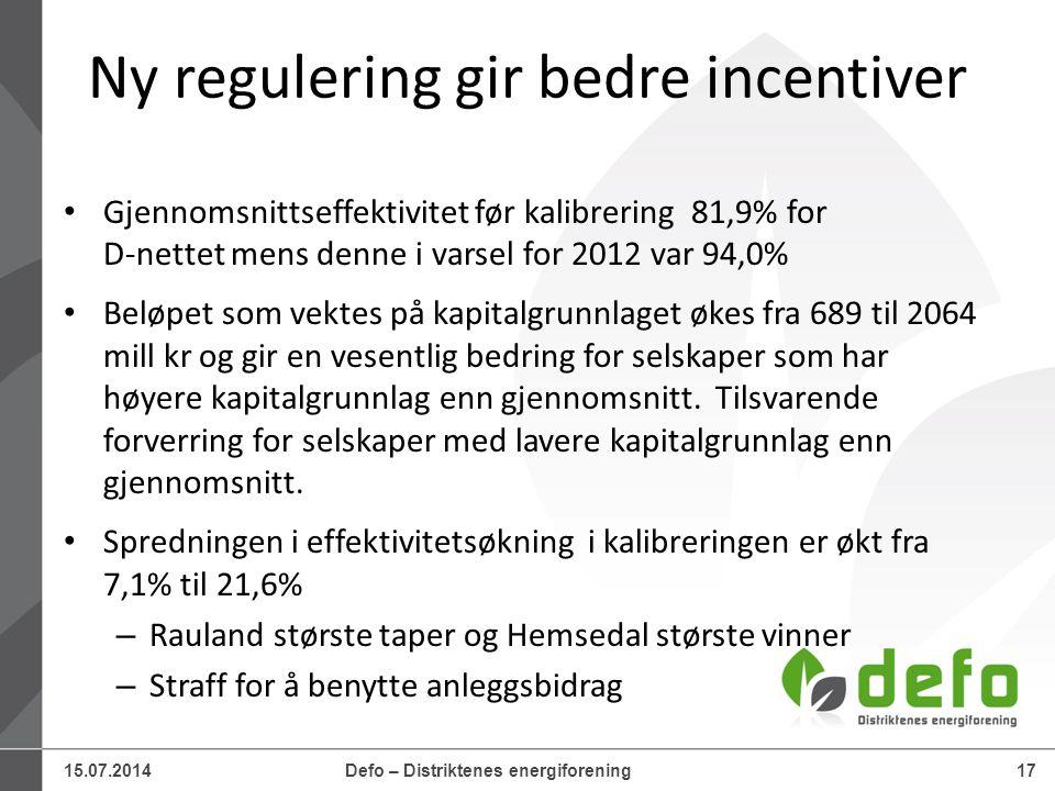 Ny regulering gir bedre incentiver