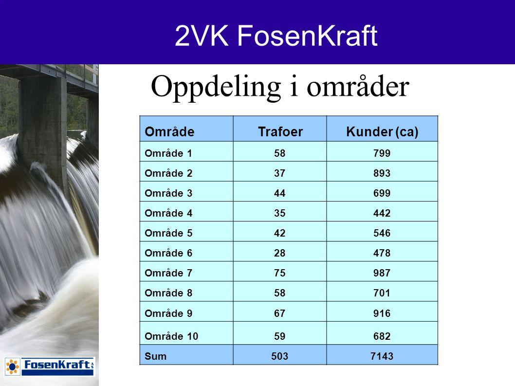 Oppdeling i områder 2VK FosenKraft Område Trafoer Kunder (ca) Område 1
