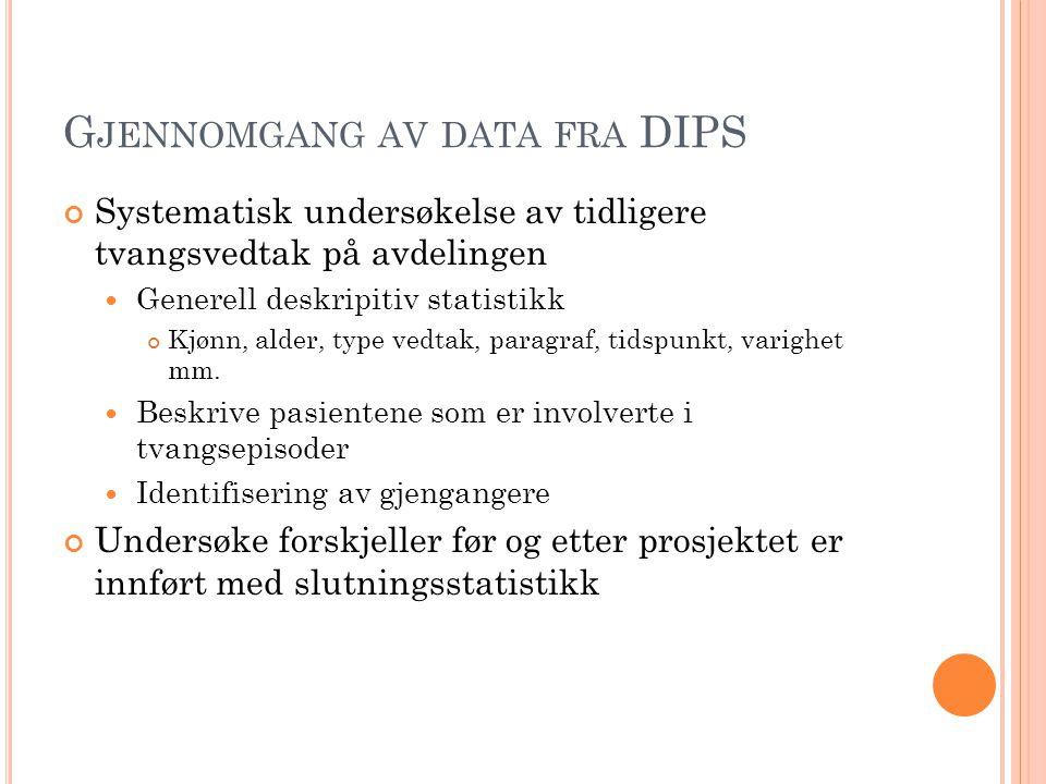 Gjennomgang av data fra DIPS