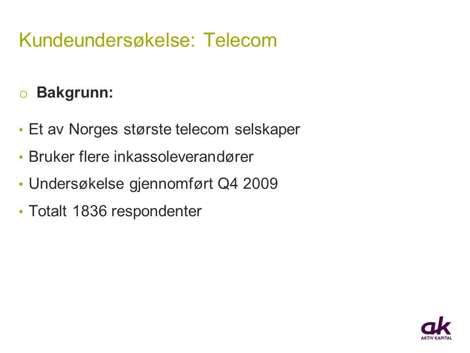 Kundeundersøkelse: Telecom