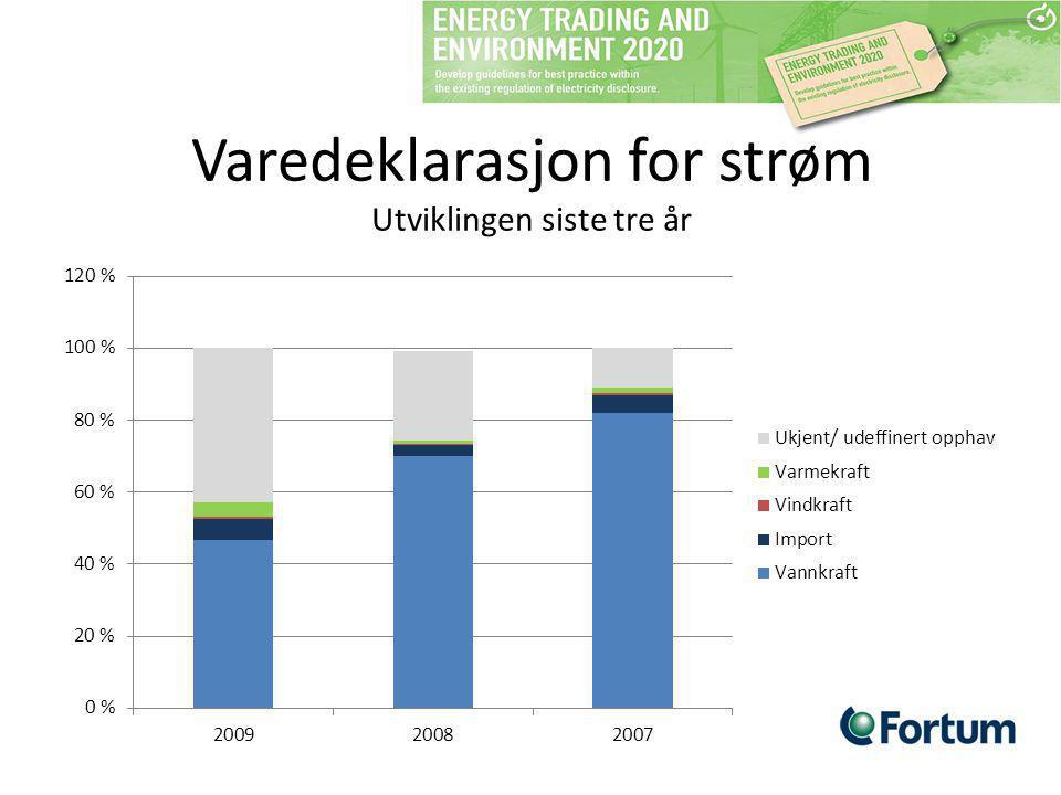 Varedeklarasjon for strøm Utviklingen siste tre år