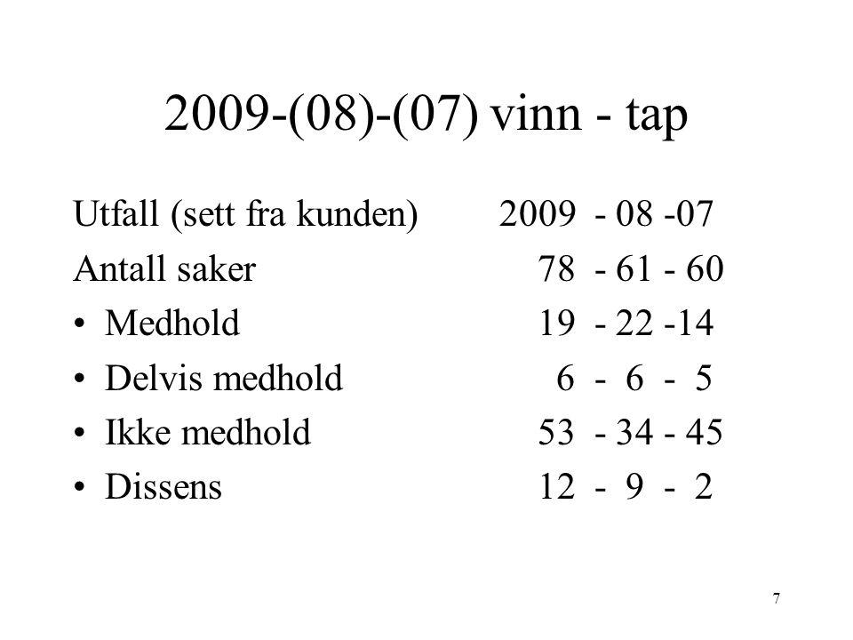 2009-(08)-(07) vinn - tap Utfall (sett fra kunden) 2009 - 08 -07