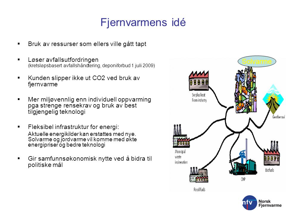 Fjernvarmens idé Solvarme Bruk av ressurser som ellers ville gått tapt