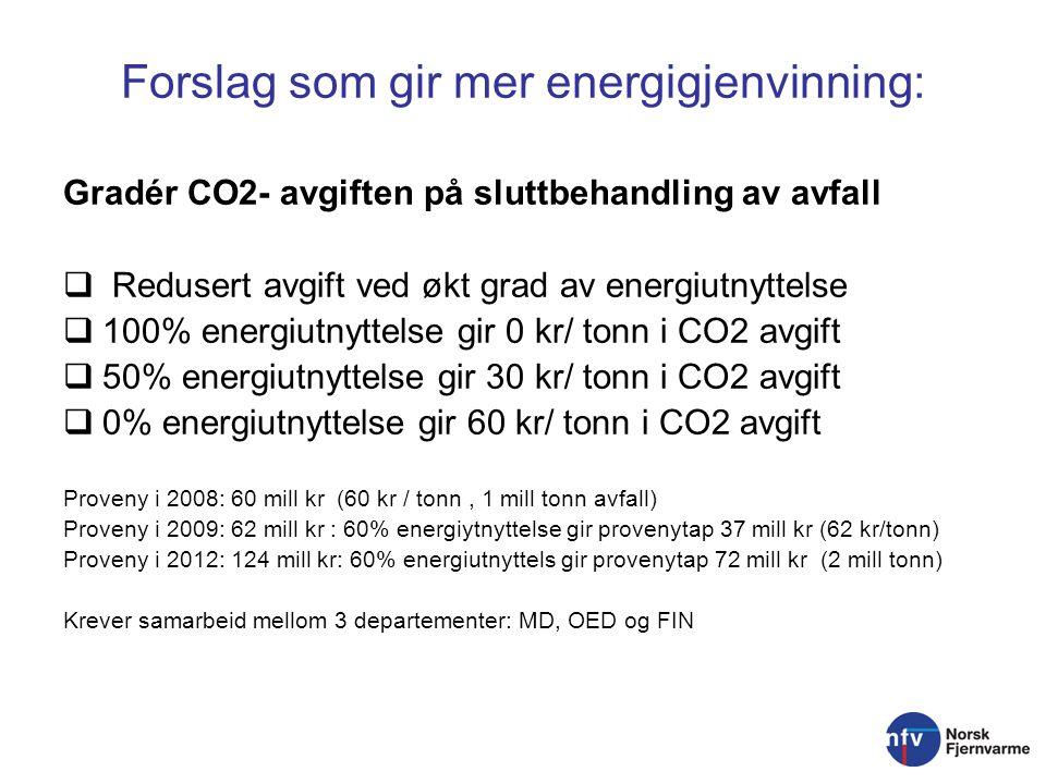 Forslag som gir mer energigjenvinning: