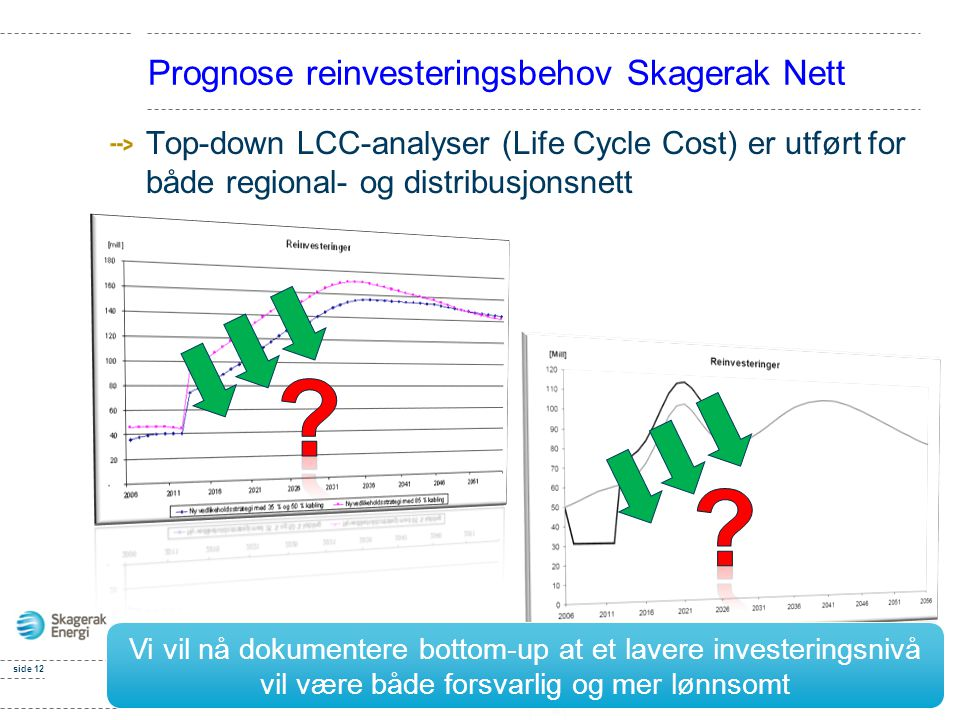 Prognose reinvesteringsbehov Skagerak Nett