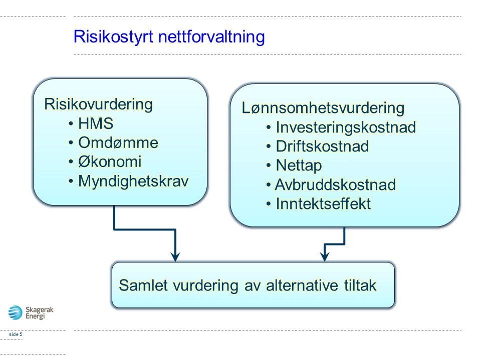 Risikostyrt nettforvaltning