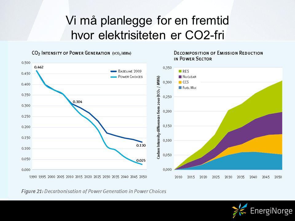 Vi må planlegge for en fremtid hvor elektrisiteten er CO2-fri