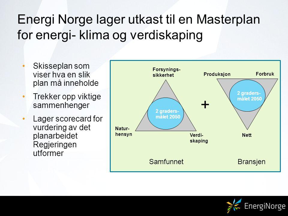 Energi Norge lager utkast til en Masterplan for energi- klima og verdiskaping