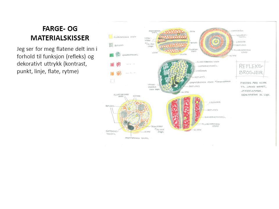 FARGE- OG MATERIALSKISSER