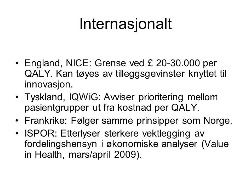 Internasjonalt England, NICE: Grense ved £ 20-30.000 per QALY. Kan tøyes av tilleggsgevinster knyttet til innovasjon.