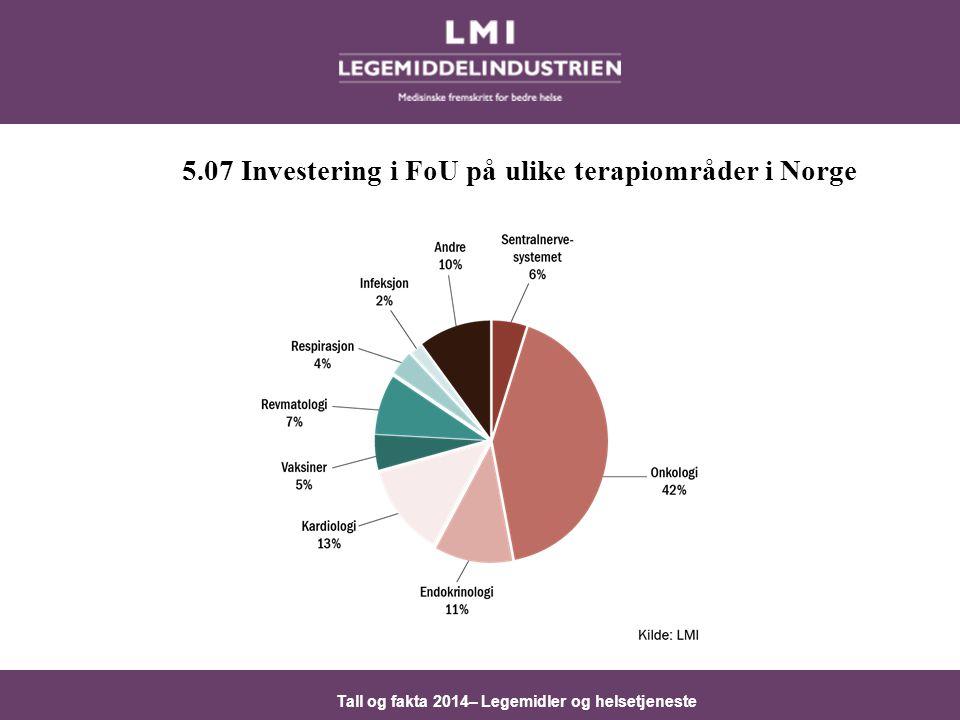 5.07 Investering i FoU på ulike terapiområder i Norge