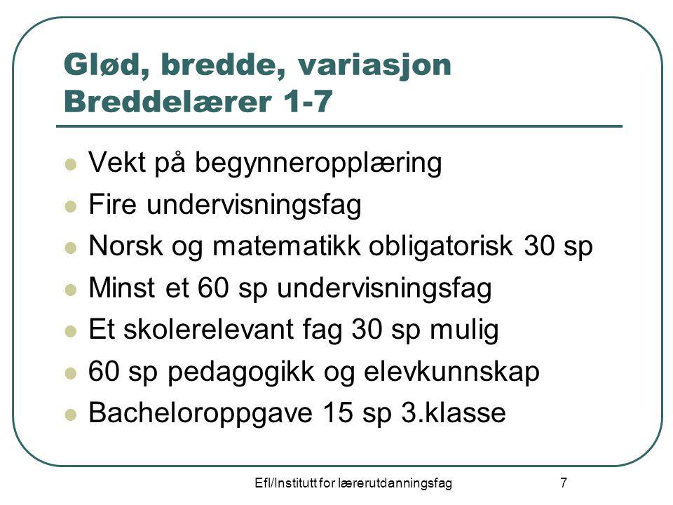 Glød, bredde, variasjon Breddelærer 1-7