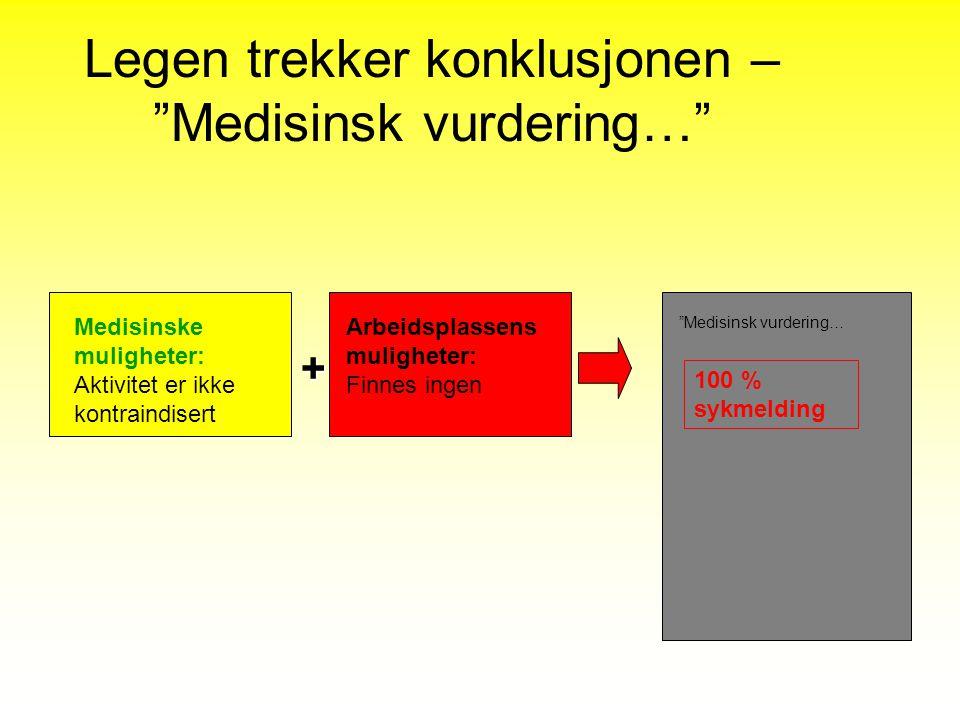 Legen trekker konklusjonen – Medisinsk vurdering…