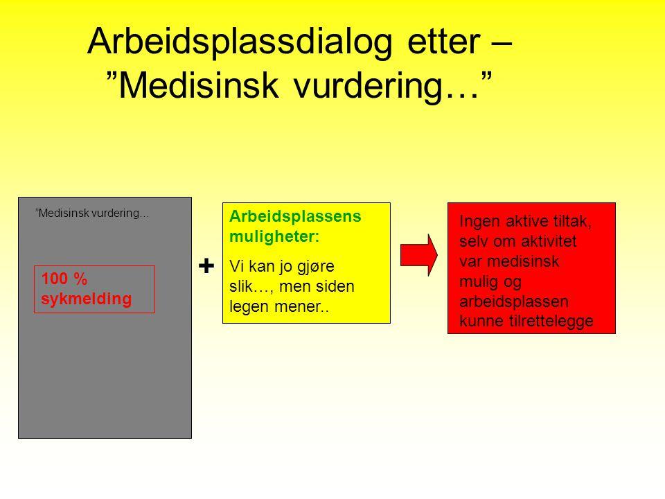 Arbeidsplassdialog etter – Medisinsk vurdering…