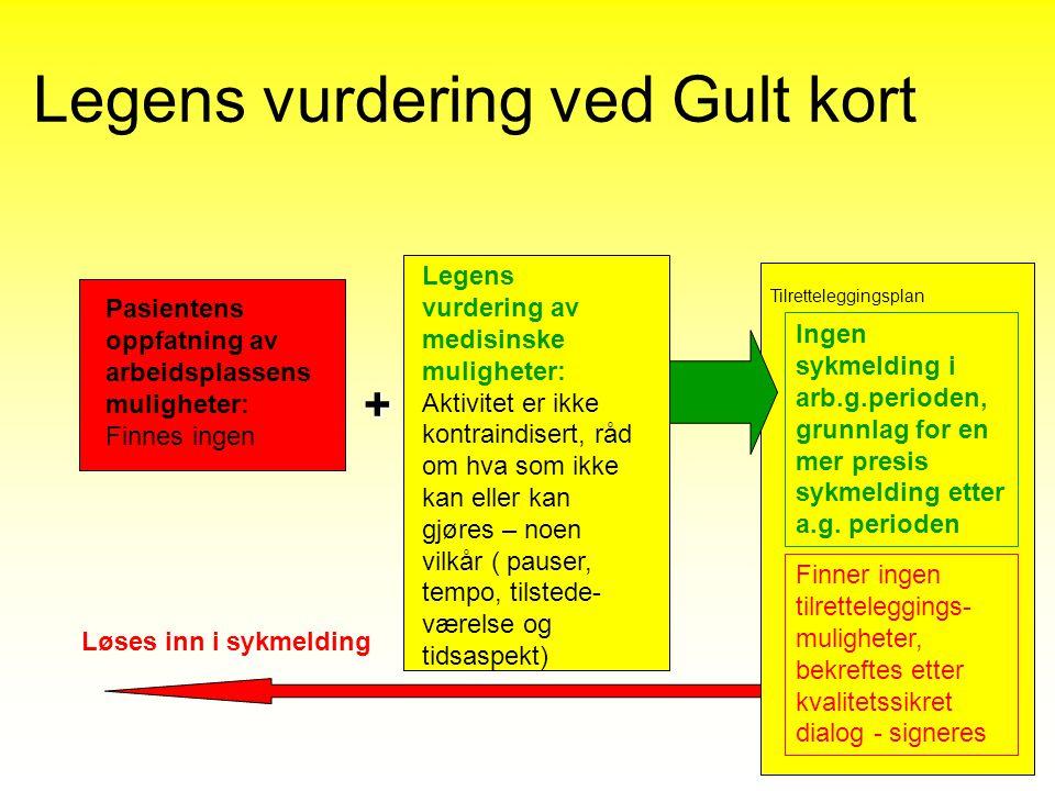 Legens vurdering ved Gult kort