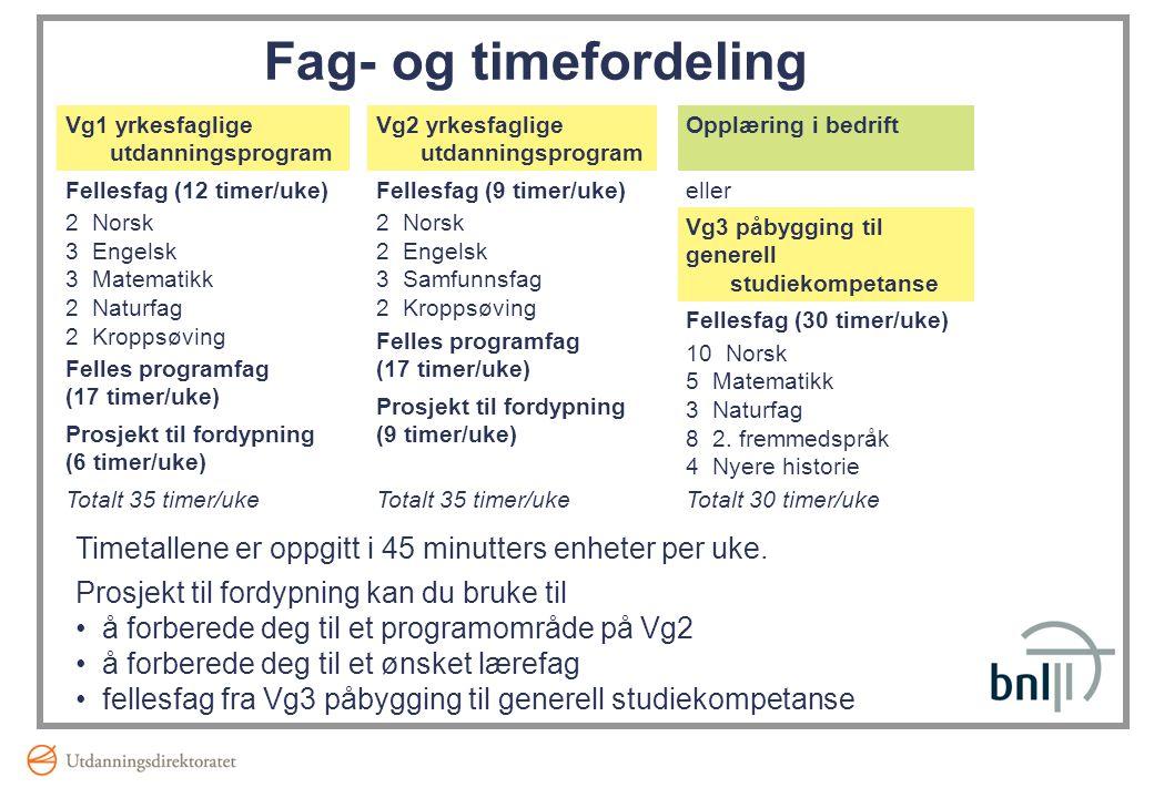 Fag- og timefordeling Vg1 yrkesfaglige. utdanningsprogram. Fellesfag (12 timer/uke) 2 Norsk. 3 Engelsk.