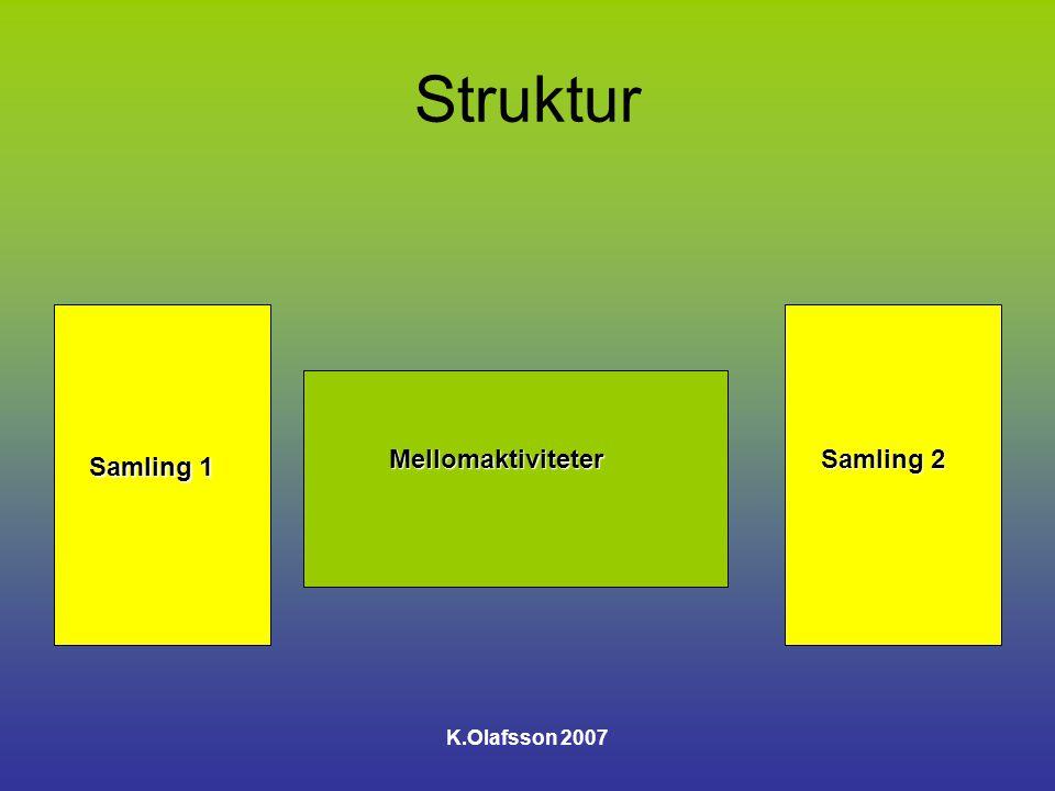Struktur Mellomaktiviteter Samling 2 Samling 1 K.Olafsson 2007
