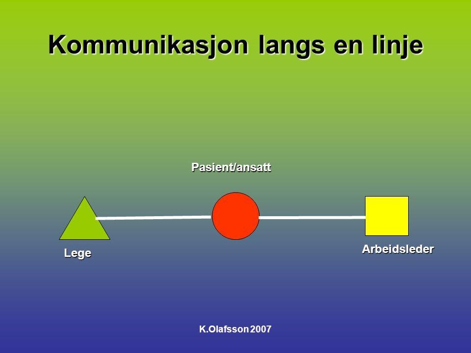 Kommunikasjon langs en linje