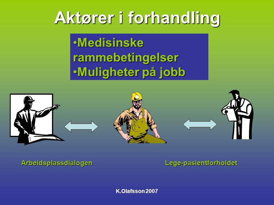 Aktører i forhandling Medisinske rammebetingelser Muligheter på jobb