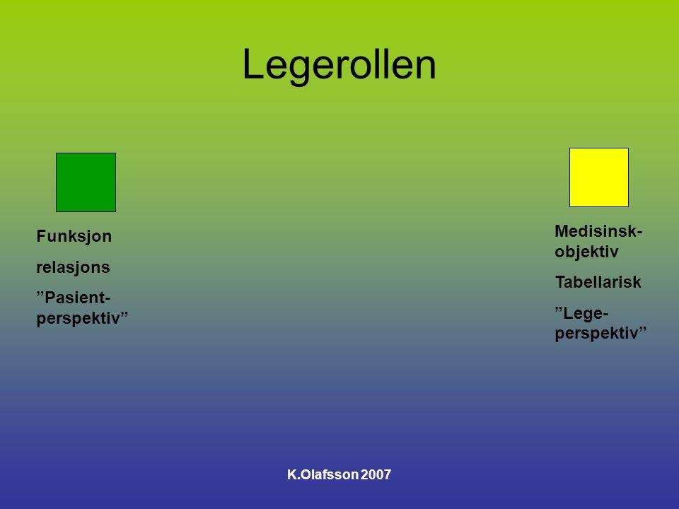 Legerollen Medisinsk-objektiv Funksjon relasjons Tabellarisk