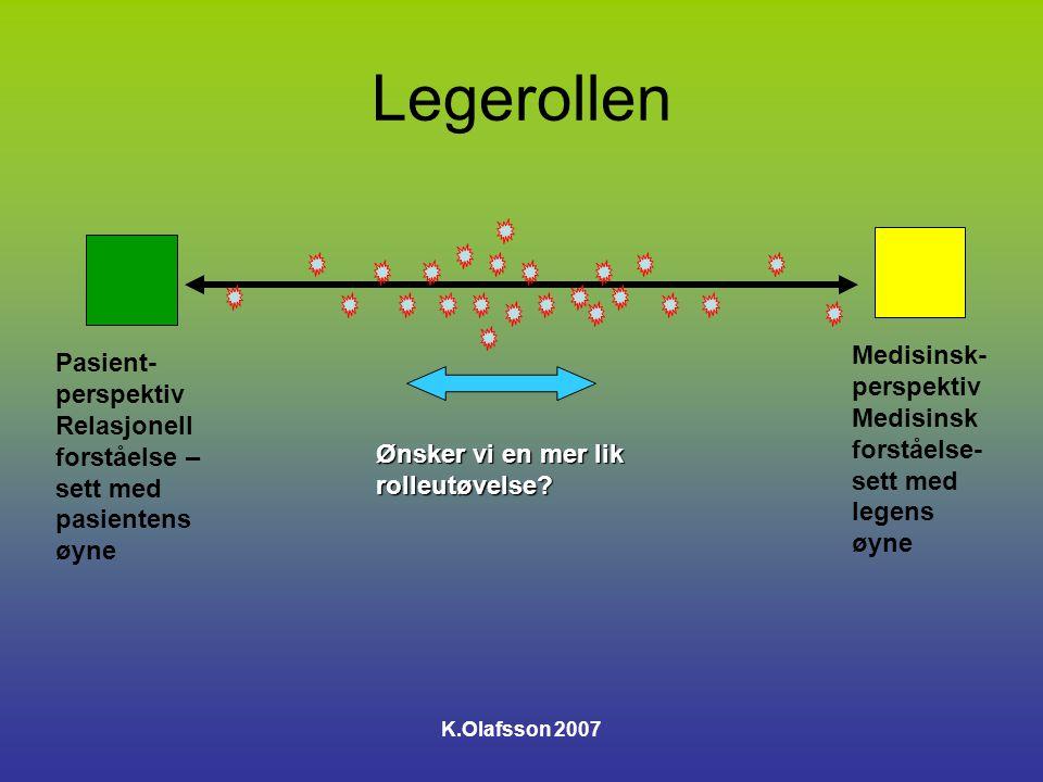 Legerollen Medisinsk-perspektiv Pasient-perspektiv