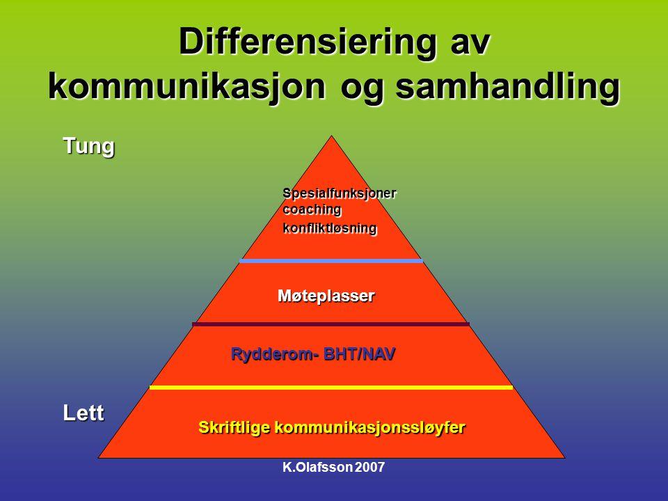 Differensiering av kommunikasjon og samhandling