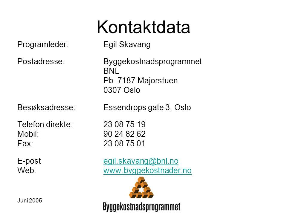 Kontaktdata Programleder: Egil Skavang