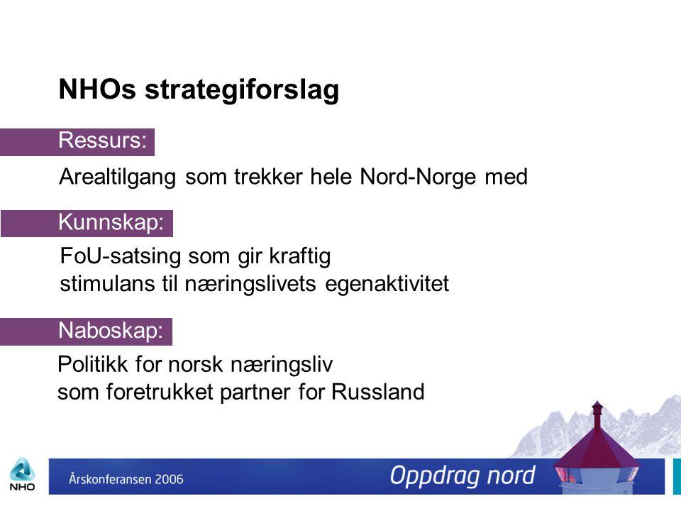 NHOs strategiforslag Ressurs:
