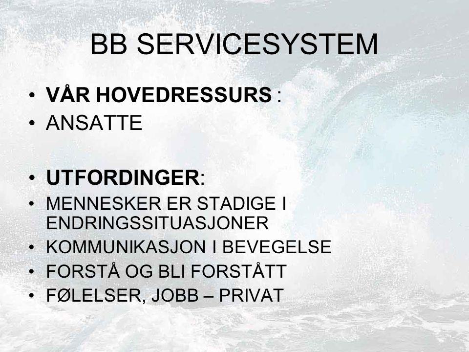 BB SERVICESYSTEM VÅR HOVEDRESSURS : ANSATTE UTFORDINGER: