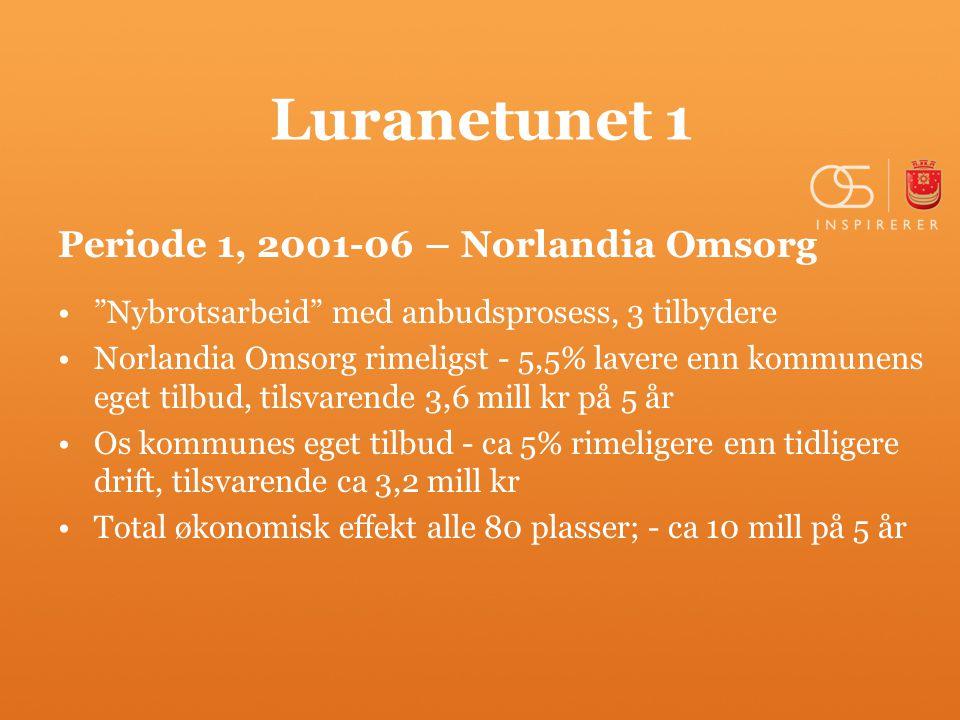 Luranetunet 1 Periode 1, 2001-06 – Norlandia Omsorg