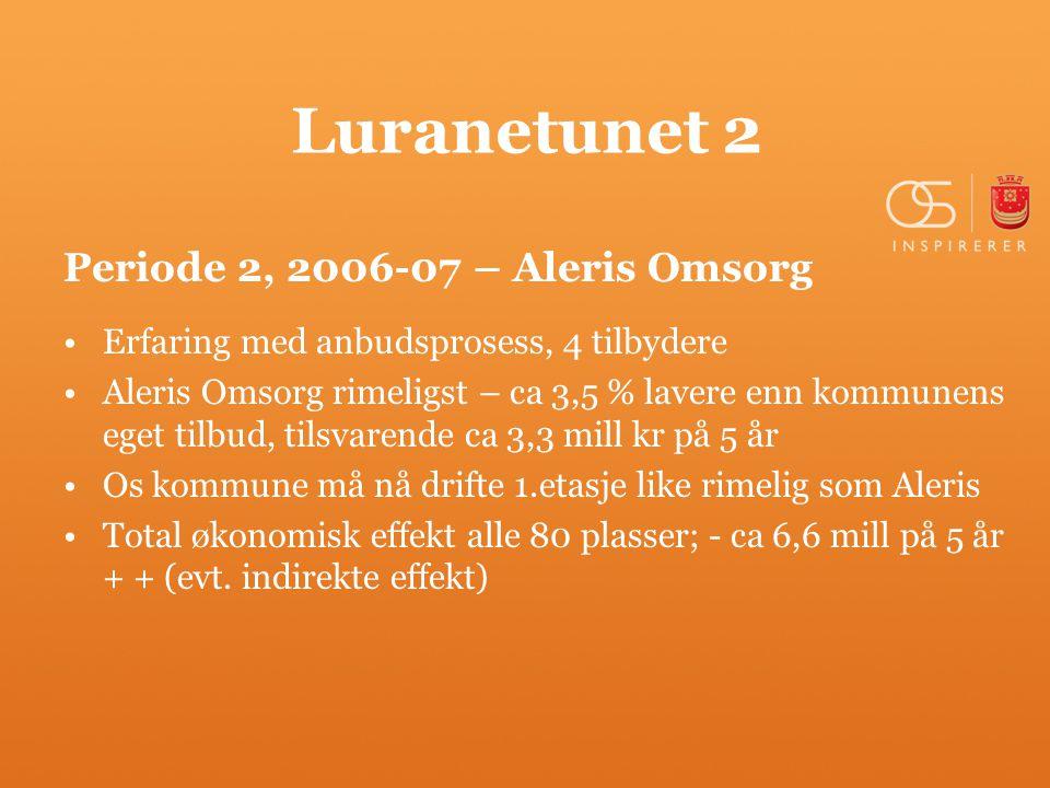 Luranetunet 2 Periode 2, 2006-07 – Aleris Omsorg