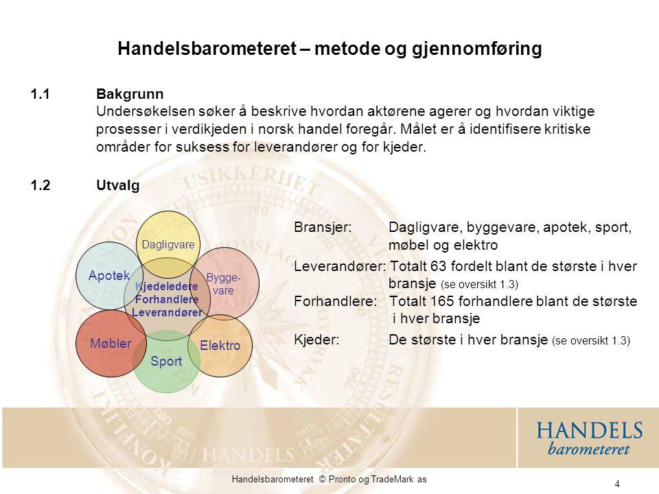 Handelsbarometeret – metode og gjennomføring