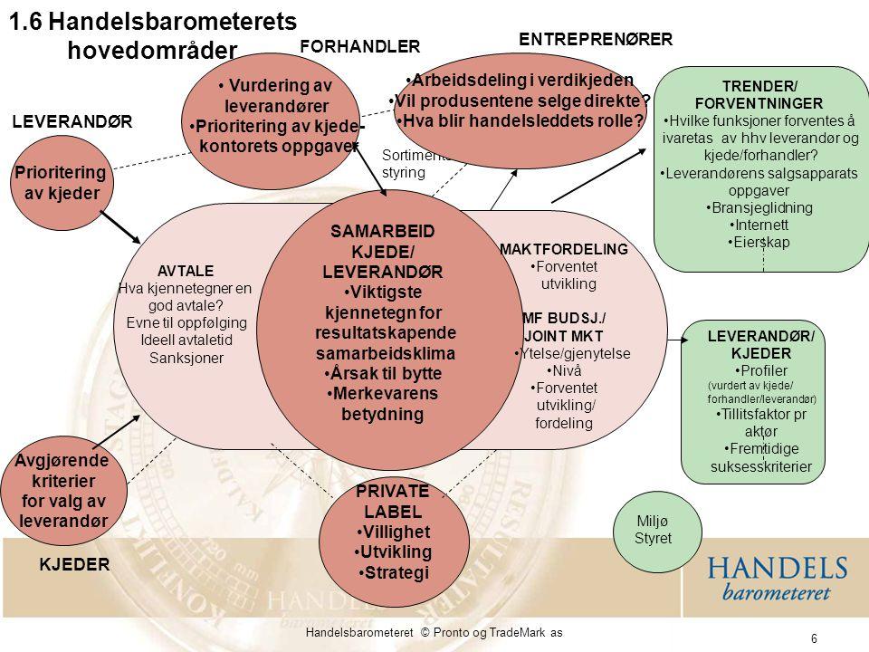 1.6 Handelsbarometerets hovedområder
