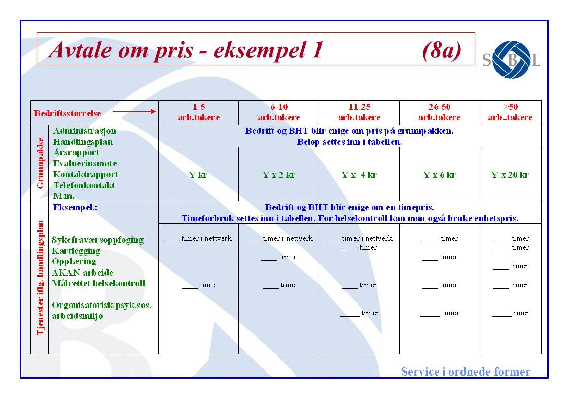 Avtale om pris - eksempel 1 (8a)