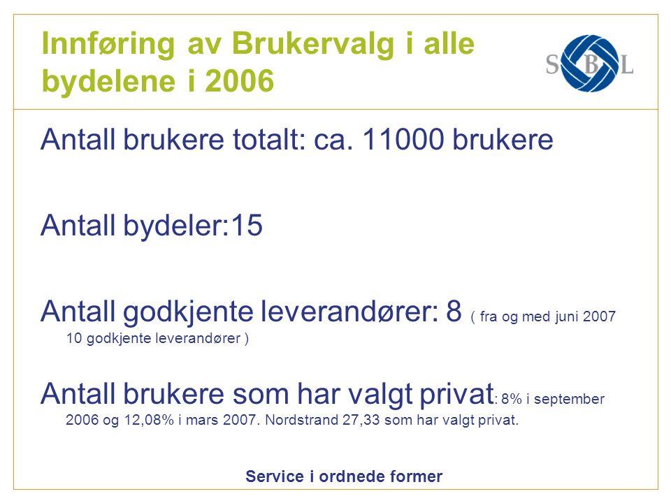 Innføring av Brukervalg i alle bydelene i 2006