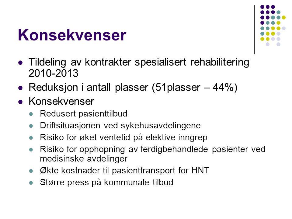 Konsekvenser Tildeling av kontrakter spesialisert rehabilitering 2010-2013. Reduksjon i antall plasser (51plasser – 44%)