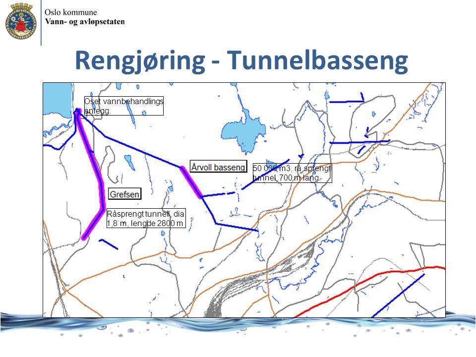 Rengjøring - Tunnelbasseng