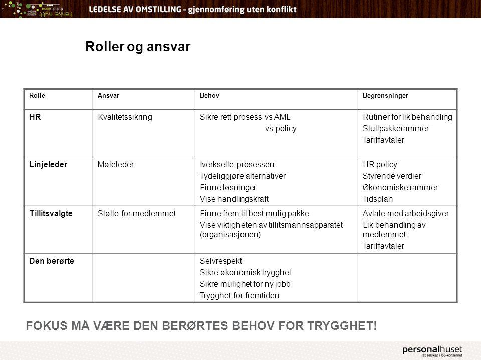 Roller og ansvar FOKUS MÅ VÆRE DEN BERØRTES BEHOV FOR TRYGGHET! HR