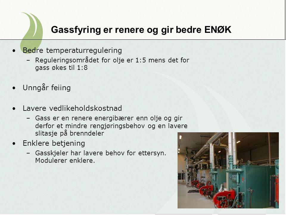 Gassfyring er renere og gir bedre ENØK