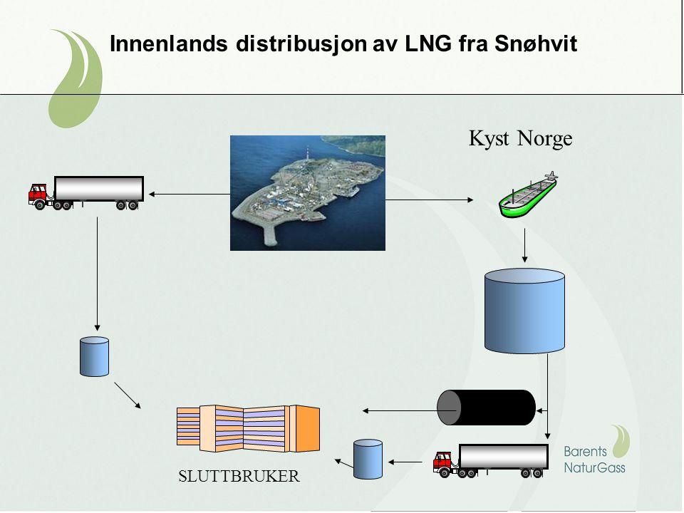 Innenlands distribusjon av LNG fra Snøhvit