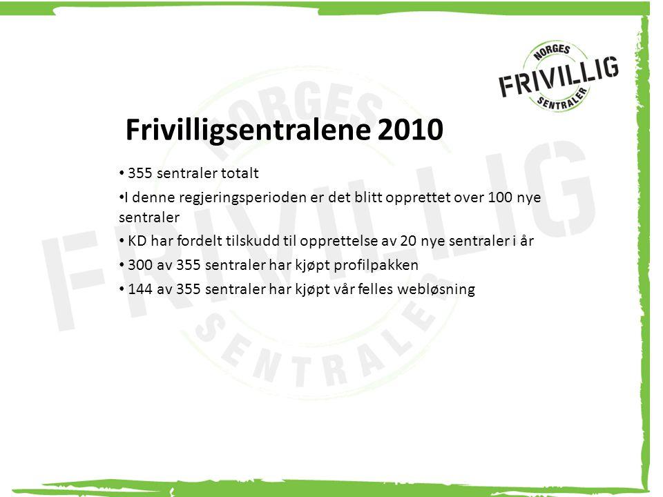 Frivilligsentralene 2010 355 sentraler totalt