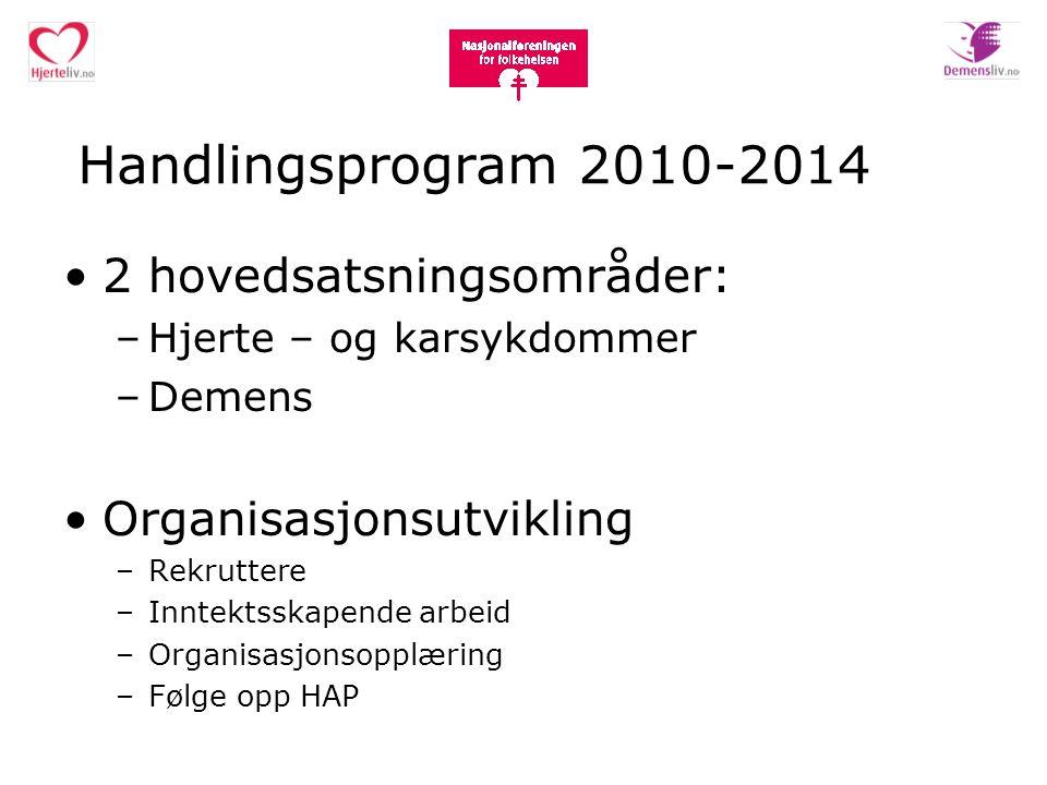 Handlingsprogram 2010-2014 2 hovedsatsningsområder: