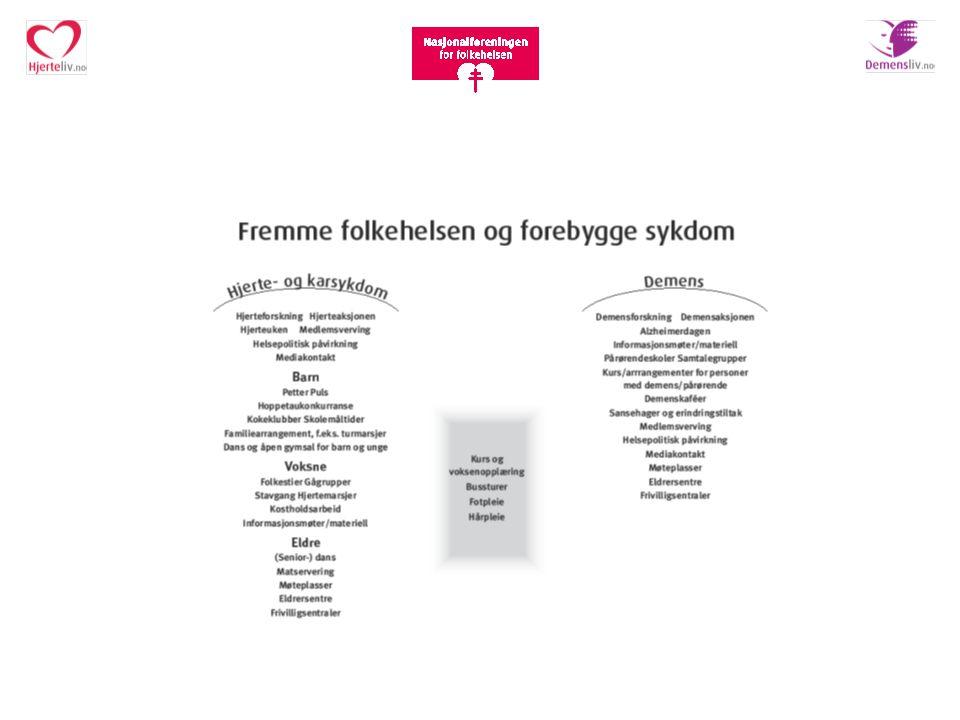 Nytt handlingsprogram 2010-2014: